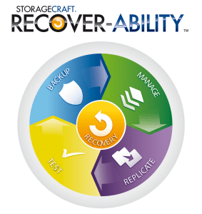 StorageCraft Recover-Ability